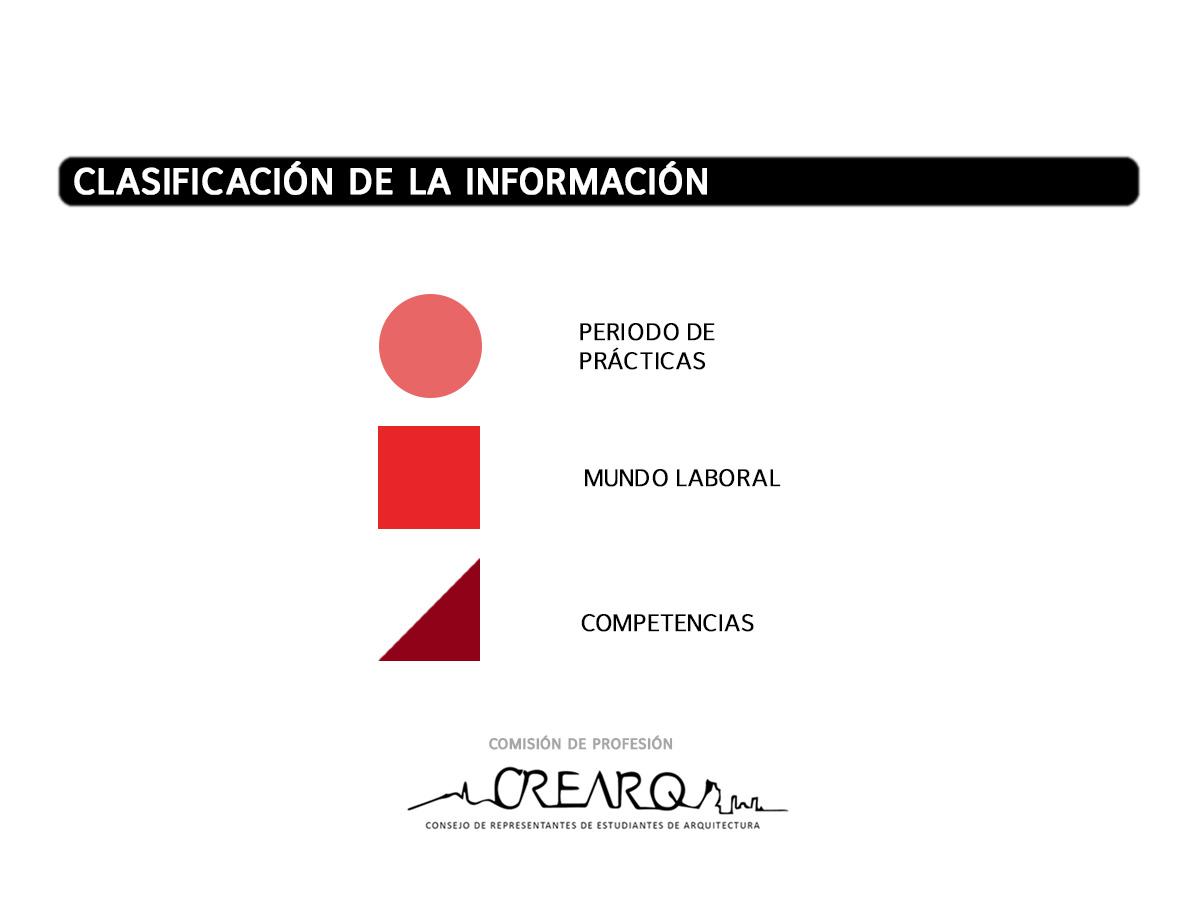 Plantilla Clasificación_INFO (1)